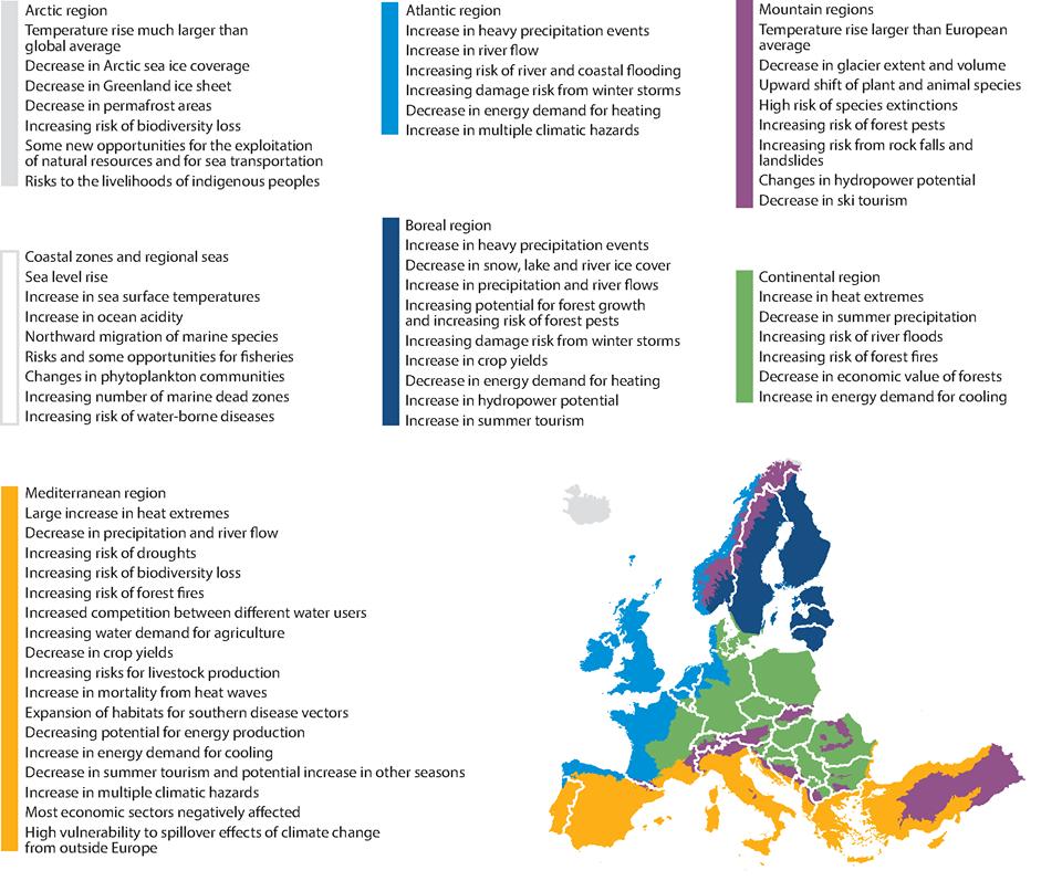 Biodiversidade na europa